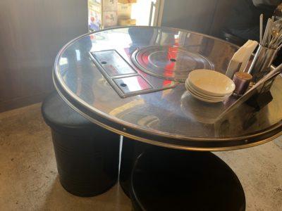 ばんぐりテーブル